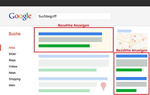 AdWords-Optimierung