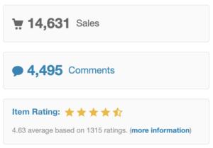 the retailer theme rating