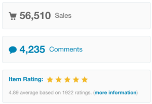 impreza-sales wordpress theme ratings