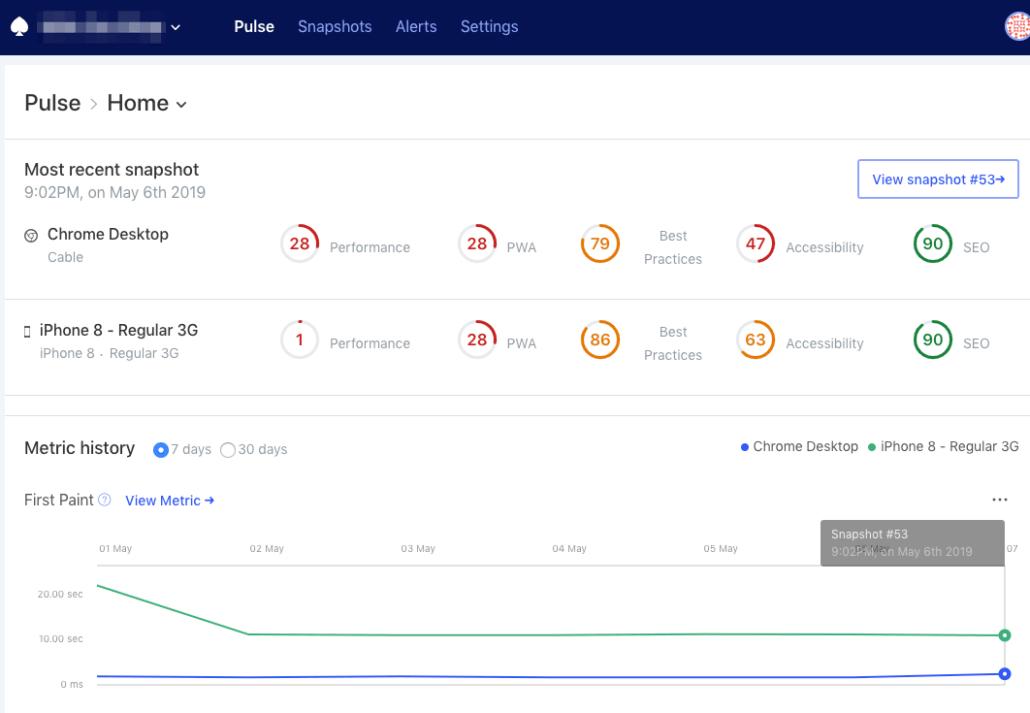 Calibre 7 Ladezeiten regelmäßig messen: das Website-Performance-Monitoring-Tool Calibre