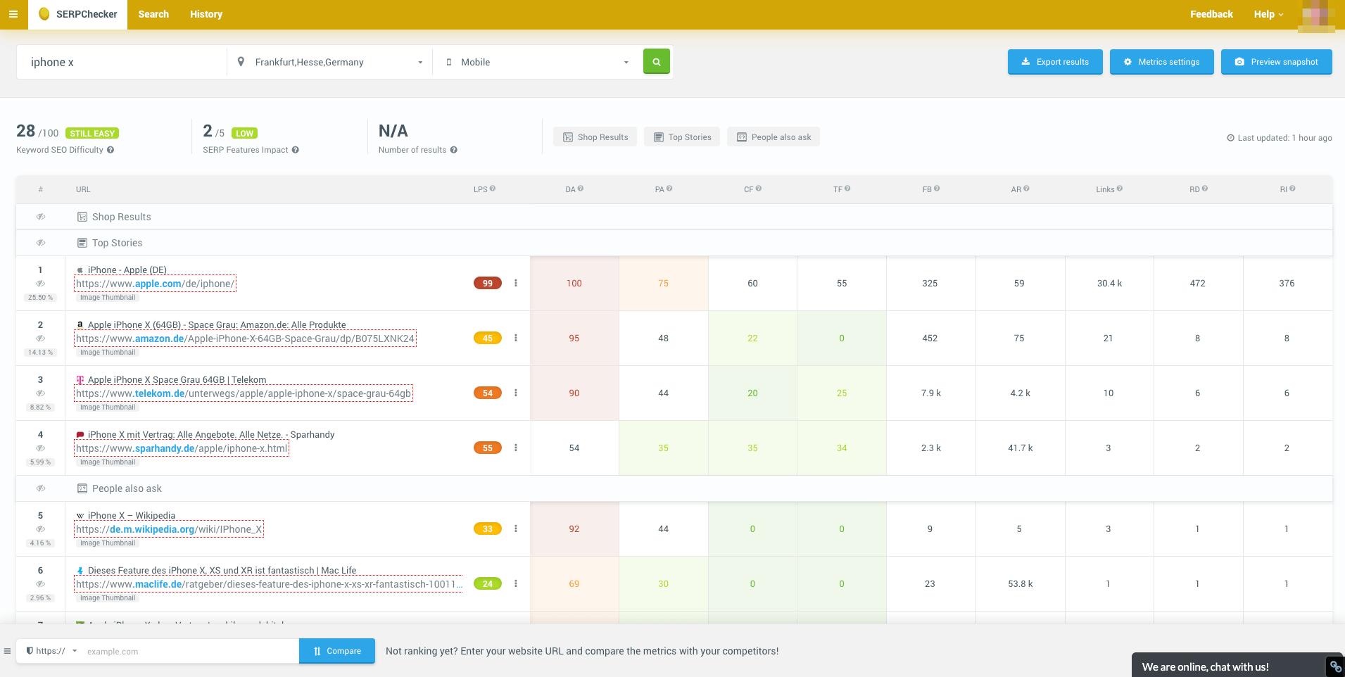 Mangools SERPChecker Tipp: Mangools SEO-Tools – Wie gut sind KWFinder, SERPWatcher und Co. wirklich?