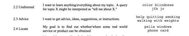 """Abbildung 4: """"The Search Goal Hierarchy"""" in Rose & Levinson (2004)"""