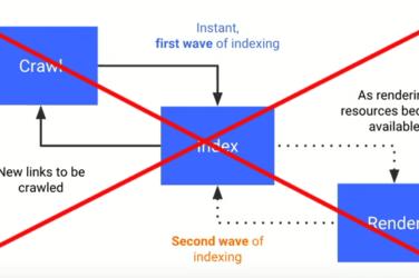 google-rendering-javascript