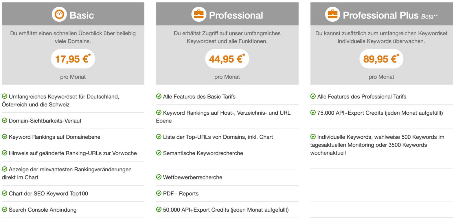 Preise und Features der drei Pakete der metrics.tools im Vergleich