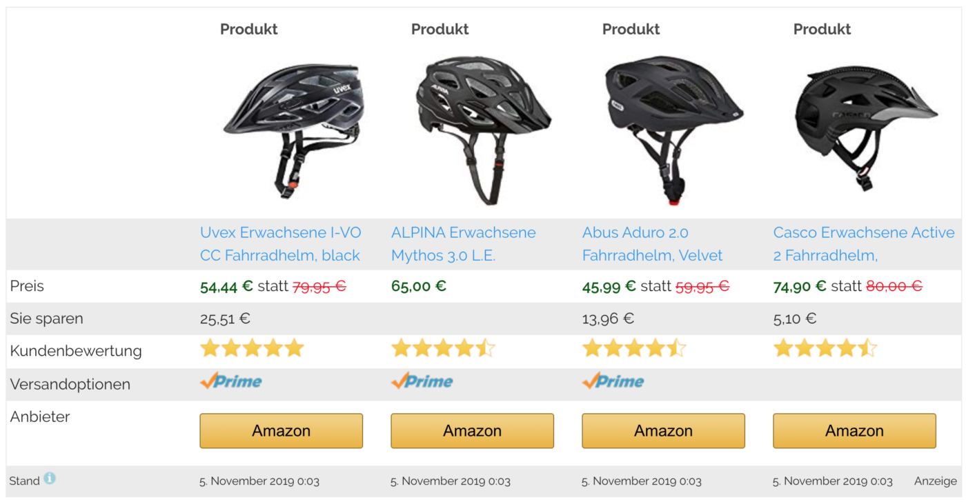 Vergleichstabelle von amazilon mit automatischer Preisaktualisierung