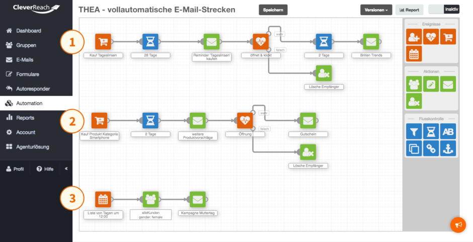 e mail marketing automation Die besten Newsletter-Plugins für WordPress - DSGVO-konform!