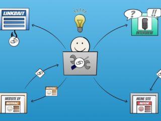 lok header Review: Linkaufbau-Onlinekurs - Wie baue ich hochwertige Links auf?