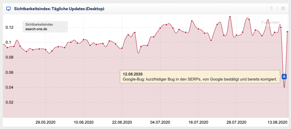 google bug SEO-Tool Geheimtipp: Mit SERP-Vergleichen bei SISTRIX den Google-Bug analysiert!