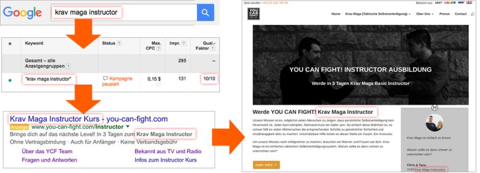 keywords 1 Google Ad Grants Online Marketing Challenge (OMC)