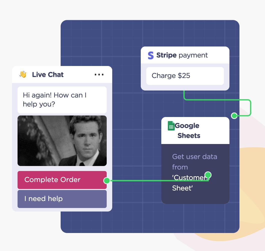 landbot Tutorial: Chatbots erstellen ohne Programmierkenntnisse - Landbot.io Testbericht