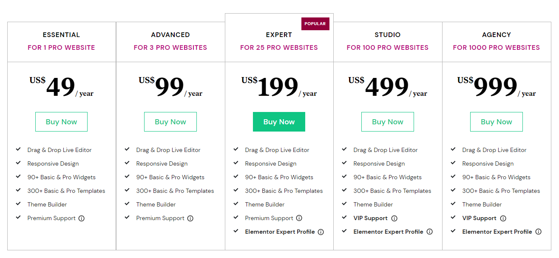elementor-pricing Elementor Pro Review Testbericht Preise