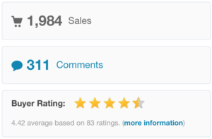 AppDev-Theme-Ratings