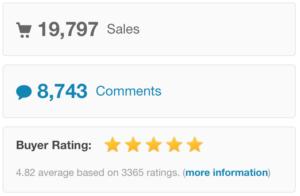 Sahifa-Theme-Ratings