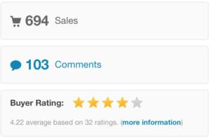 mobera-theme-ratings