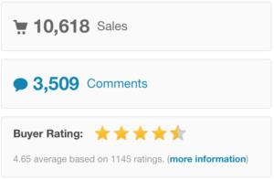 The Retailer Ratings